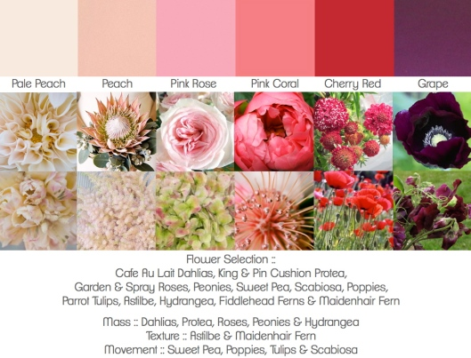 Gorgeous Color & Floral Palette