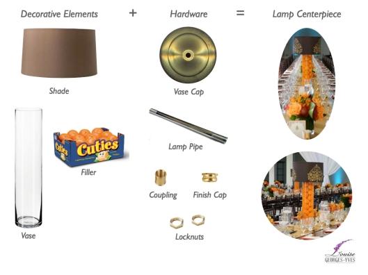 DIY Lamp Centerpiece Materials